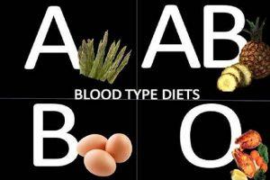 Cơ chế giảm cân khoa học theo nhóm máu phù hợp với mọi lứa tuổi